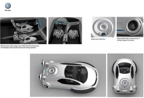Volkswagen, concept car, china Volkswagen, Volkswagen Aqua, VW ATV,ATV