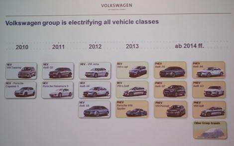 Volkswagen, Volkswagen electric, car map, electric car, electronics