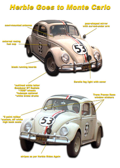 1963, 50 years, beetle, brand new, deluxe sedan, Disney, happy birthday, herbie, herbie fully loaded, herbie goes bananas, herbie goes to monte carlo, herbie love bug, herbie rides again, horsepower, icon, Las Vegas, model 117, pearl white, pop culture, punch buggy, toyota, Volkswagen, volvo, vw, vw beetle