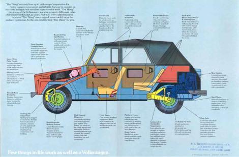 Volkswagen, VW, VW Thing, Thing