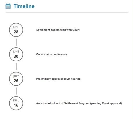 TDI emissions timeline